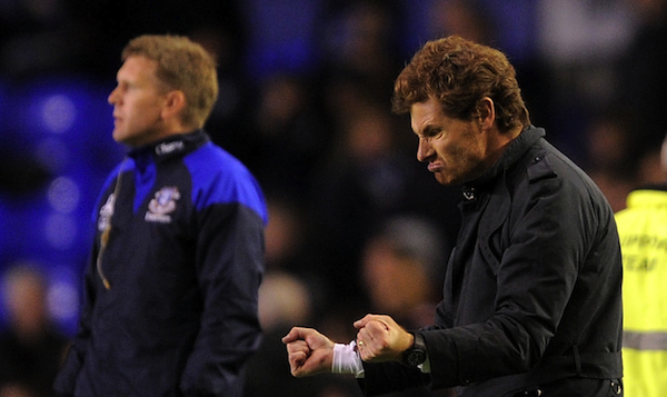 Future News: Moyes admits terror over Villas-boas facial expressions