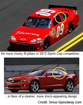Nascar on Nascar   S 2013 Model Might Look A Whole Lot Cooler   From The Marbles
