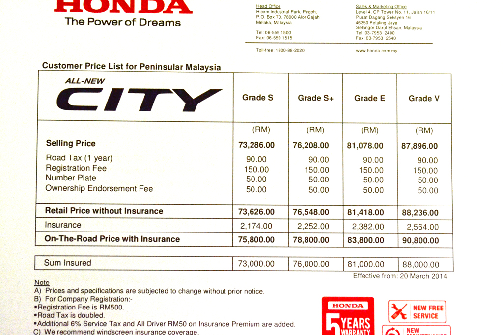 Honda launches the new City