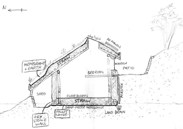 horizont 13 brite baut hobbit haus f r nur 3000 pfund. Black Bedroom Furniture Sets. Home Design Ideas